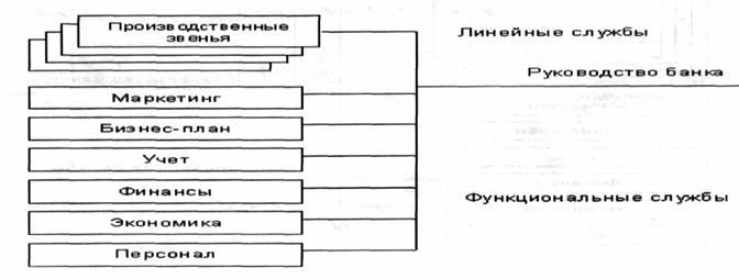 Линейно-функциональная схема