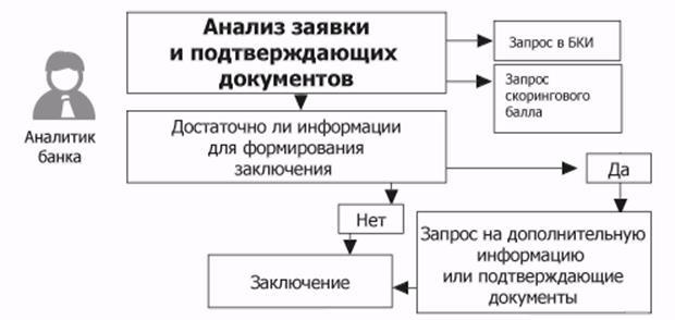 Общая схема (для примера) и